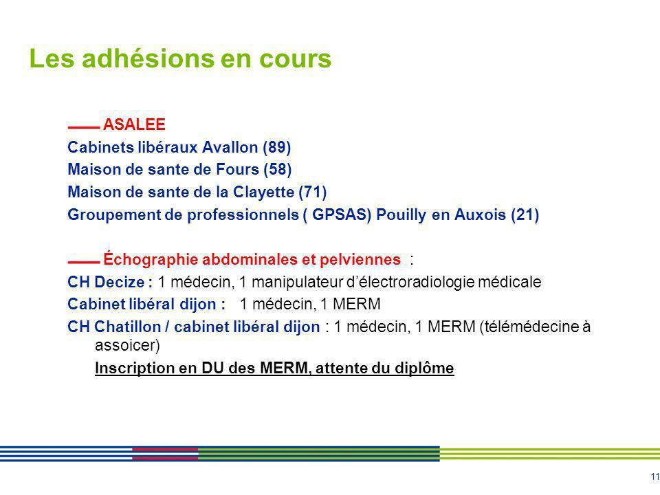 Les adhésions en cours ASALEE Cabinets libéraux Avallon (89)