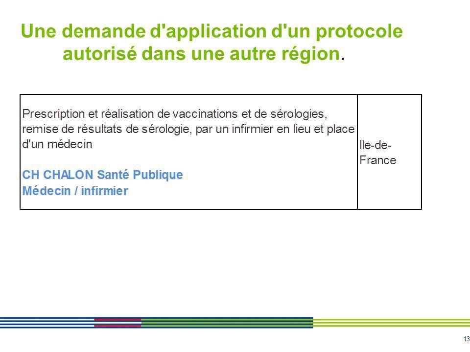 Une demande d application d un protocole autorisé dans une autre région.