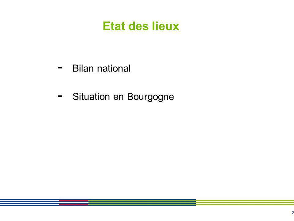 Etat des lieux Bilan national Situation en Bourgogne