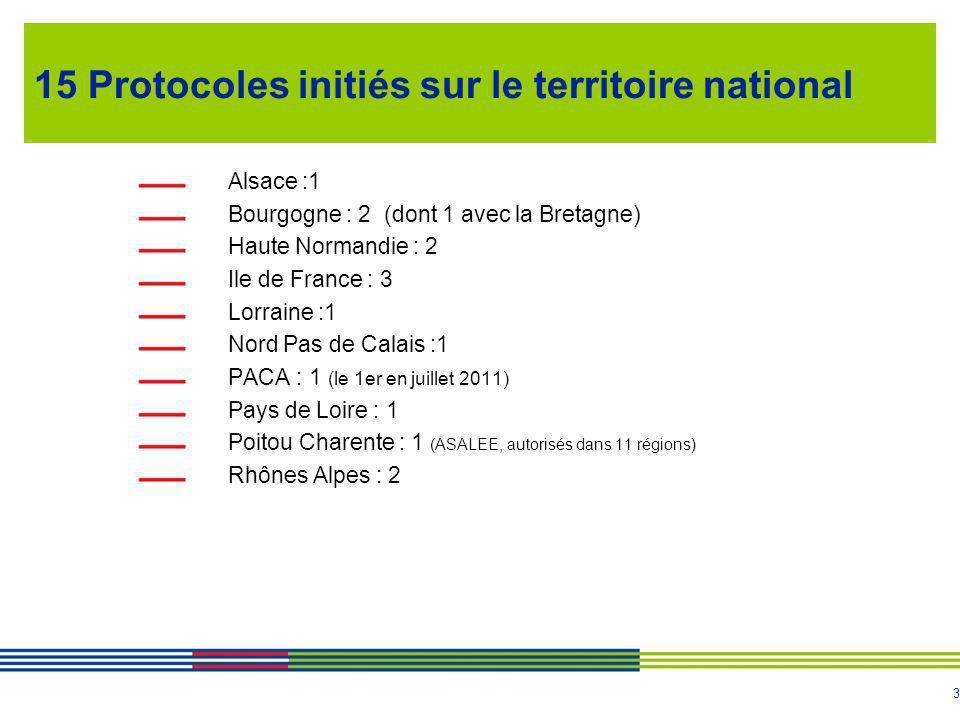 15 Protocoles initiés sur le territoire national