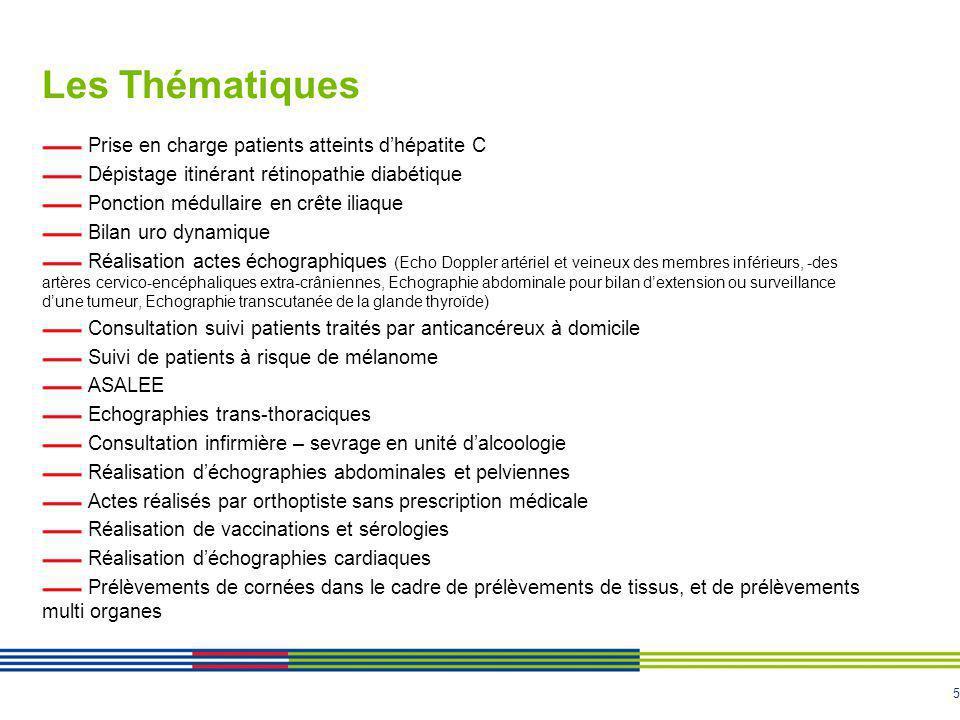 Les Thématiques Prise en charge patients atteints d'hépatite C