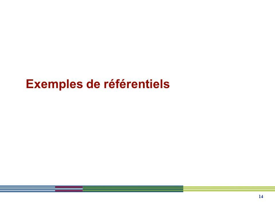 Exemples de référentiels