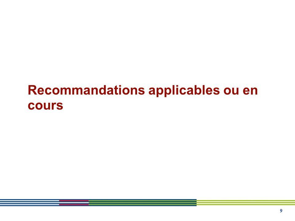 Recommandations applicables ou en cours