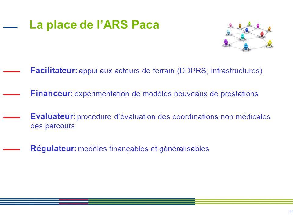 La place de l'ARS Paca Facilitateur: appui aux acteurs de terrain (DDPRS, infrastructures)