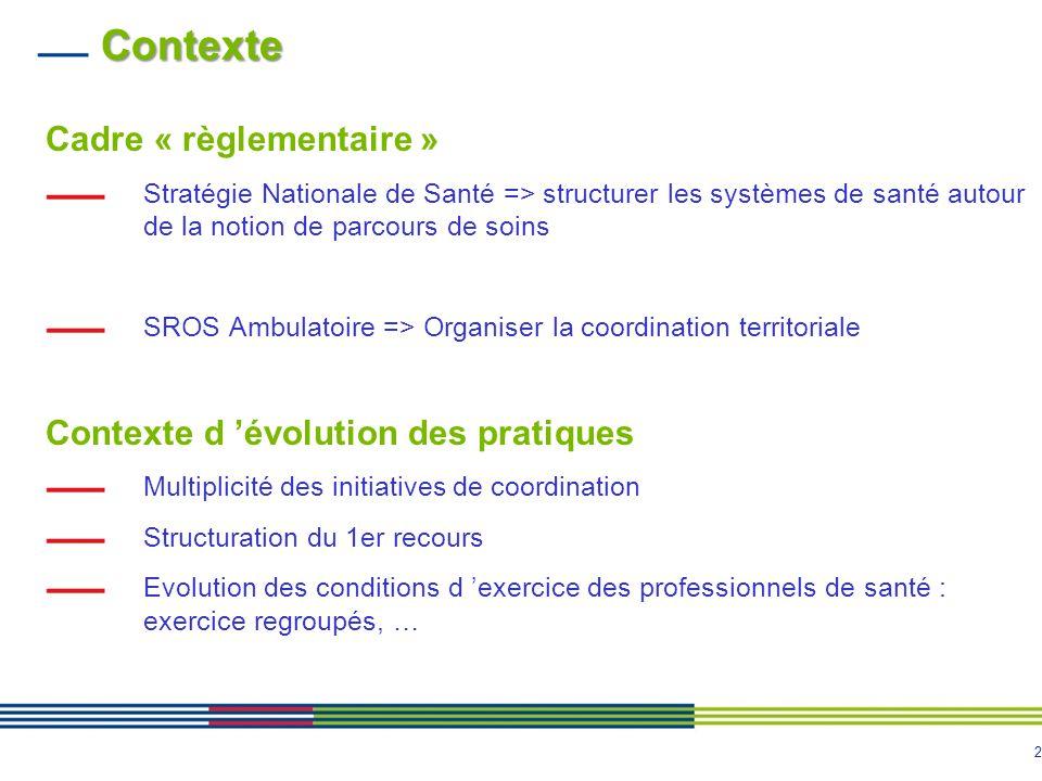 Contexte Cadre « règlementaire » Contexte d 'évolution des pratiques