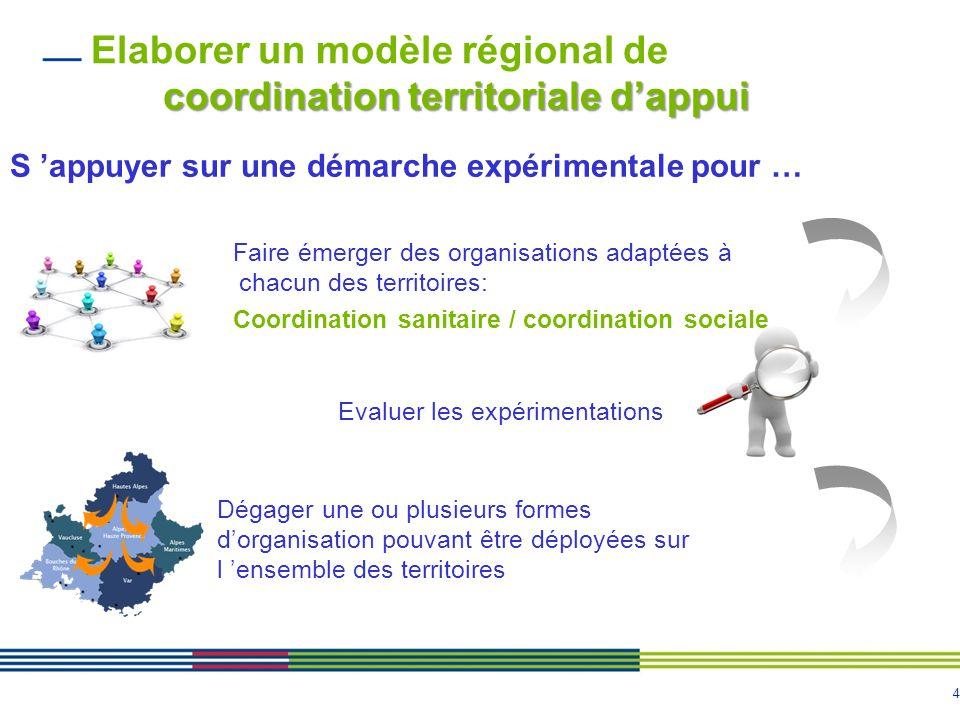Elaborer un modèle régional de coordination territoriale d'appui