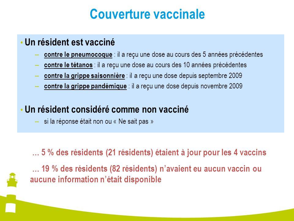Couverture vaccinale Un résident est vacciné. contre le pneumocoque : il a reçu une dose au cours des 5 années précédentes.