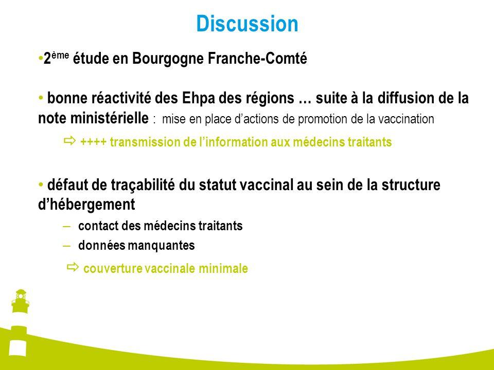 Discussion 2ème étude en Bourgogne Franche-Comté