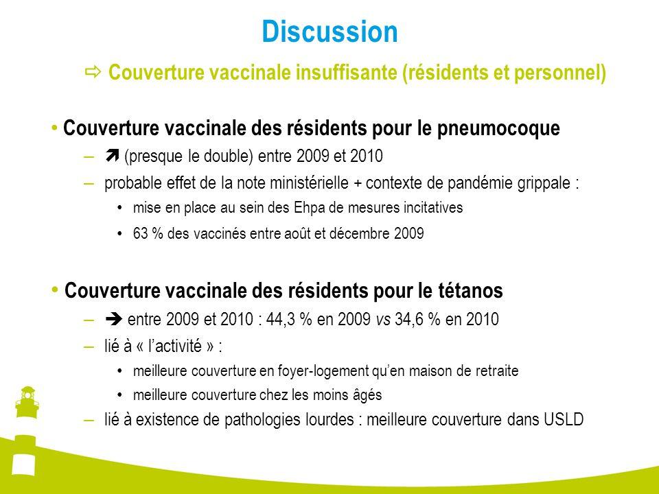 Discussion Couverture vaccinale des résidents pour le tétanos