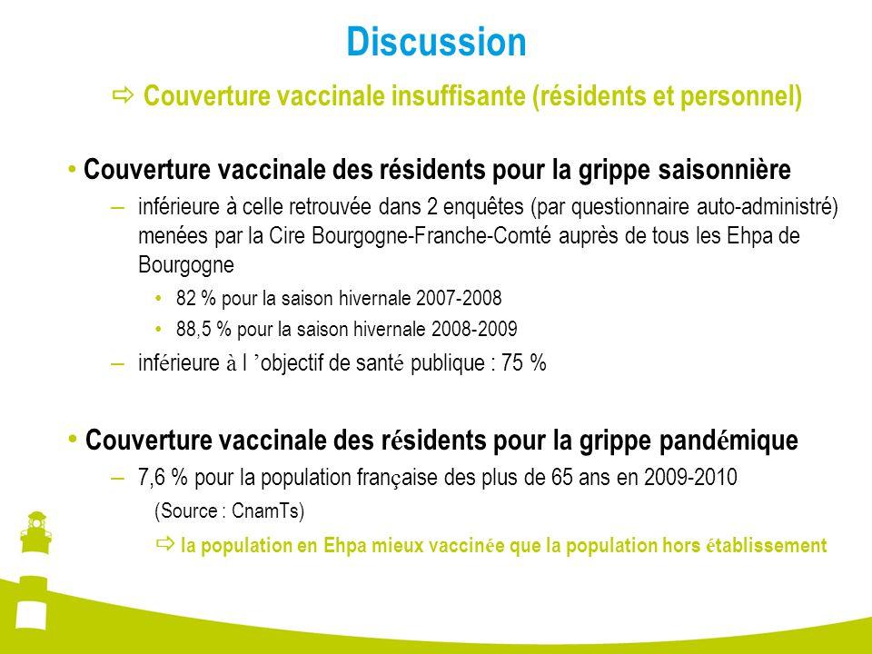 Discussion  Couverture vaccinale insuffisante (résidents et personnel) Couverture vaccinale des résidents pour la grippe saisonnière.