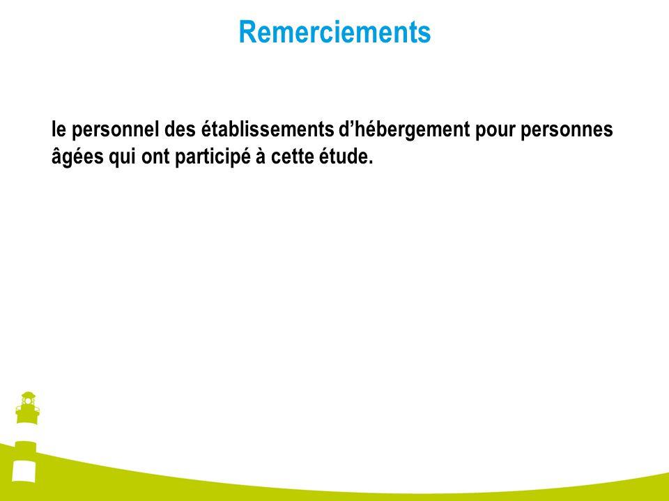 Remerciements le personnel des établissements d'hébergement pour personnes âgées qui ont participé à cette étude.