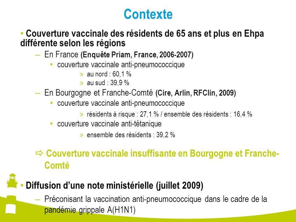 Contexte Couverture vaccinale des résidents de 65 ans et plus en Ehpa différente selon les régions.
