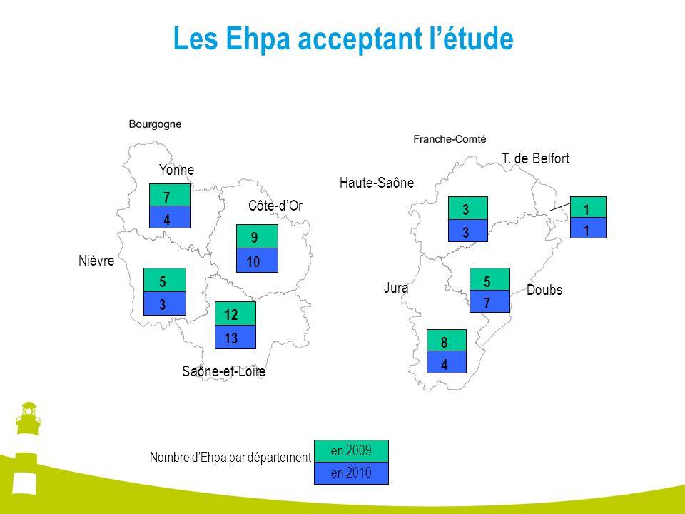 Les Ehpa acceptant l'étude