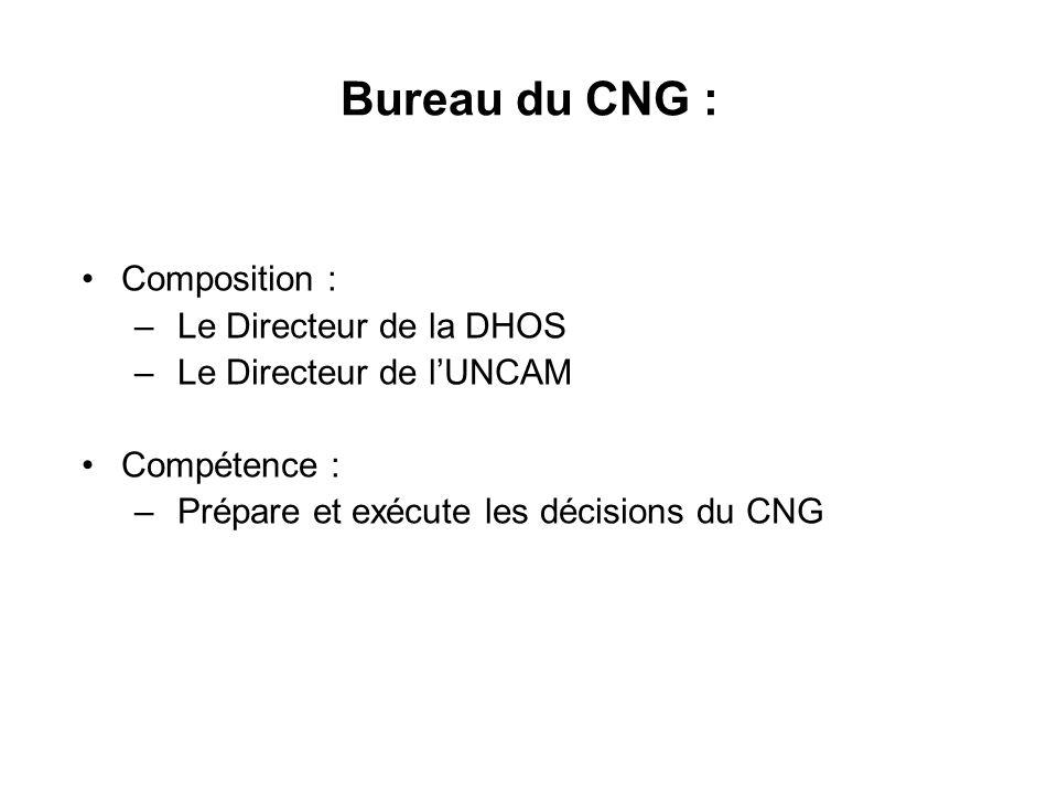 Bureau du CNG : Composition : Le Directeur de la DHOS