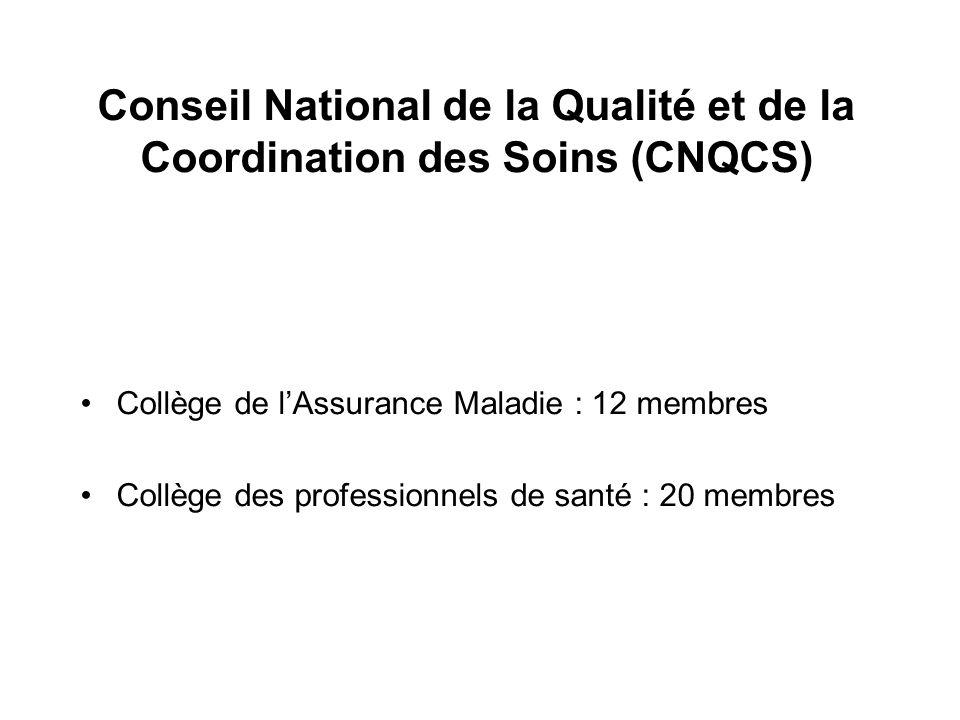Conseil National de la Qualité et de la Coordination des Soins (CNQCS)