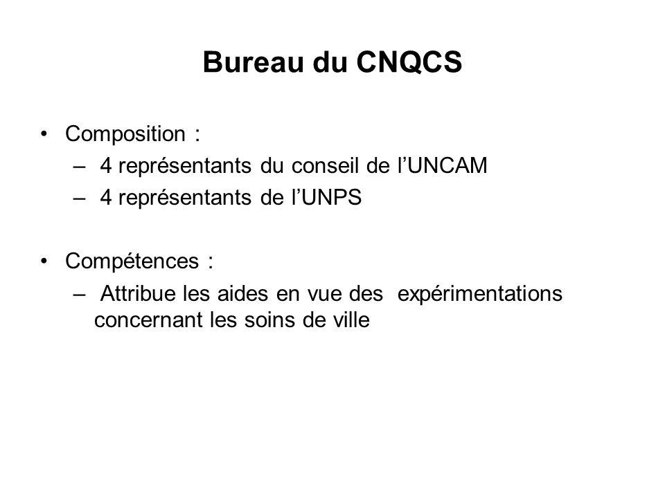 Bureau du CNQCS Composition : 4 représentants du conseil de l'UNCAM