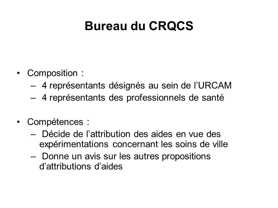 Bureau du CRQCS Composition :
