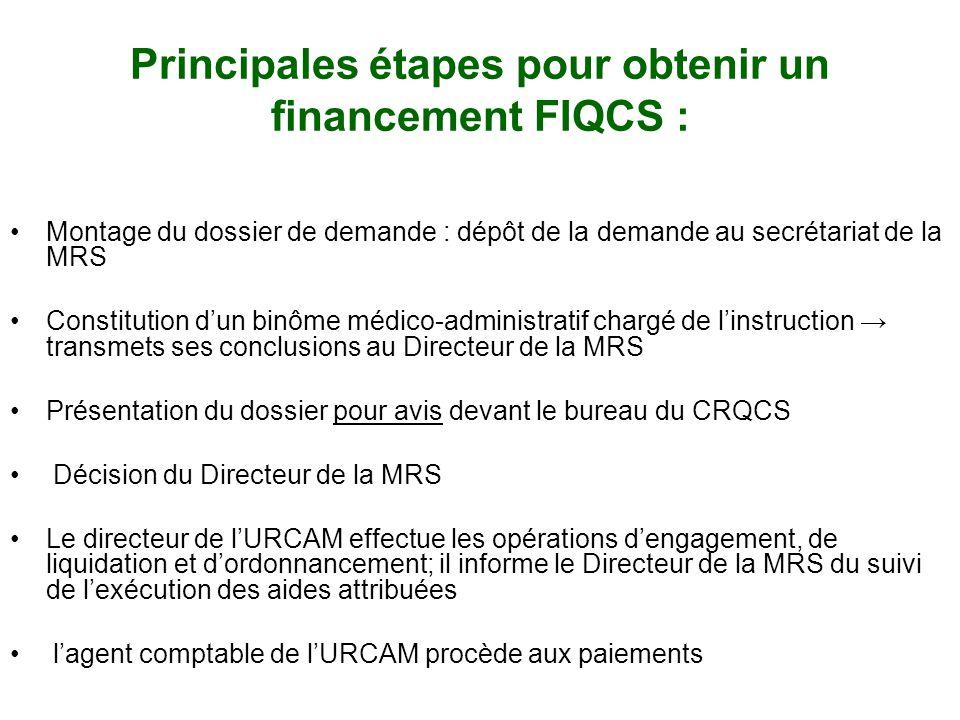 Principales étapes pour obtenir un financement FIQCS :