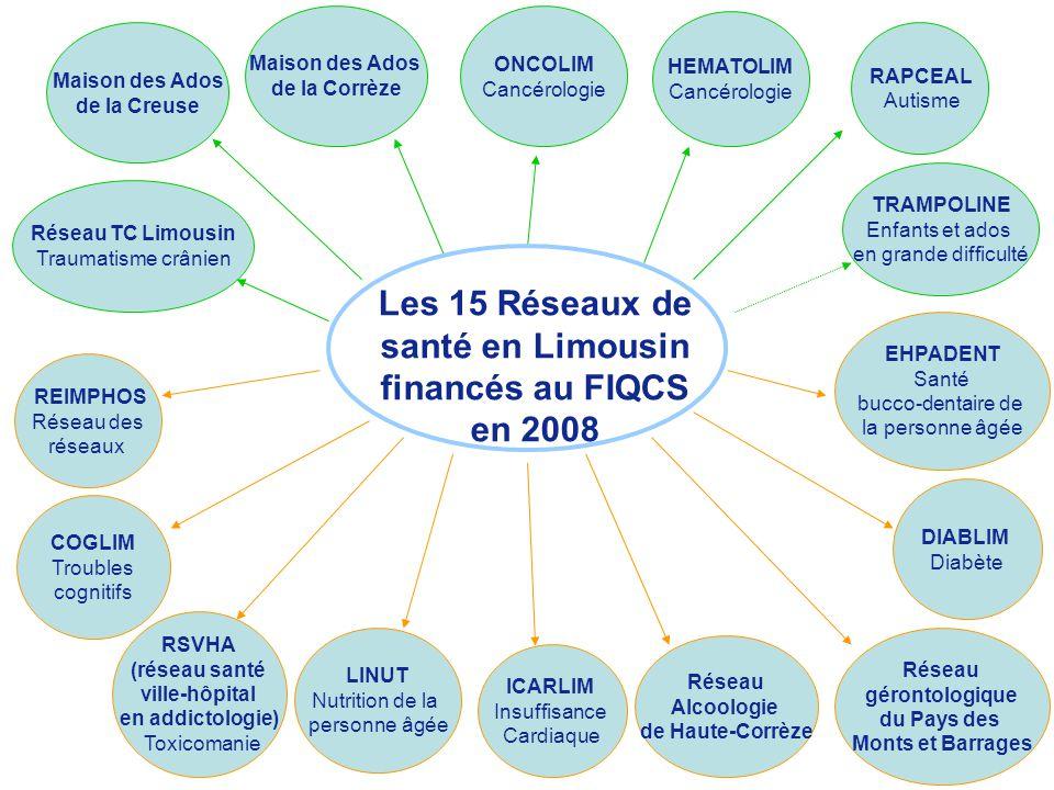 Les 15 Réseaux de santé en Limousin financés au FIQCS en 2008
