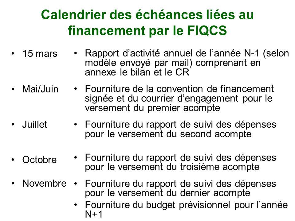 Calendrier des échéances liées au financement par le FIQCS