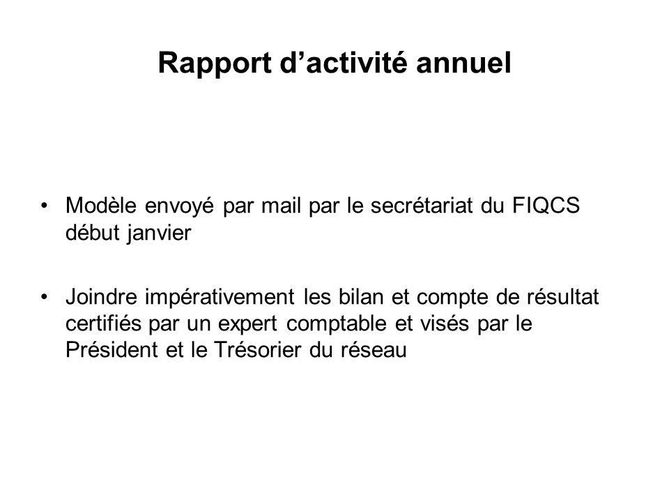 Rapport d'activité annuel