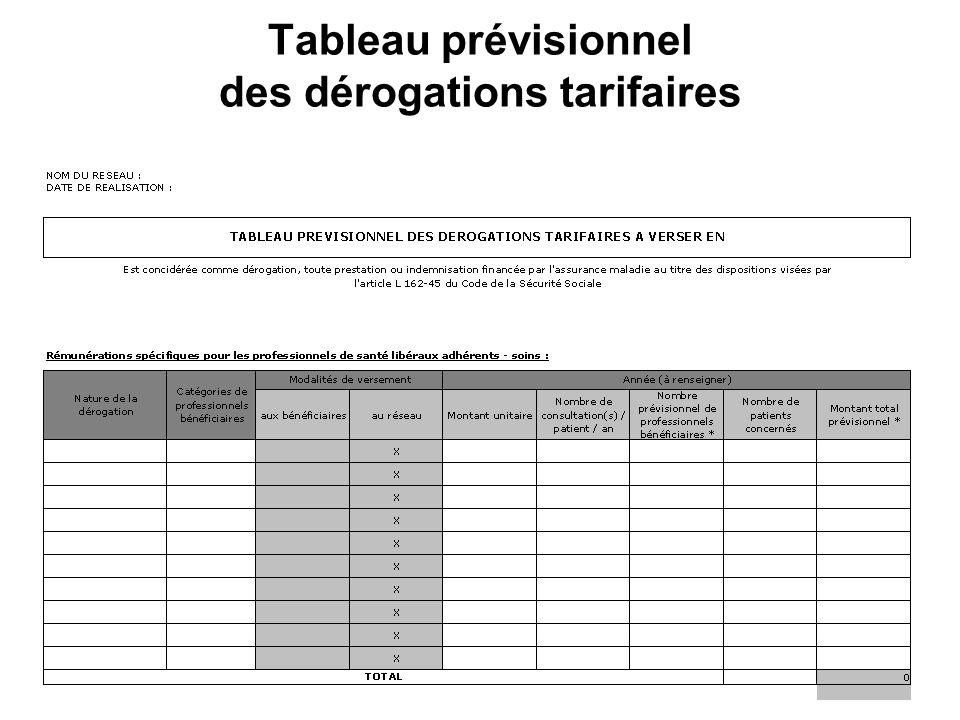 Tableau prévisionnel des dérogations tarifaires