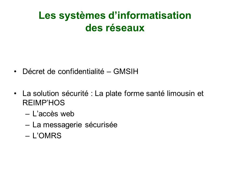 Les systèmes d'informatisation des réseaux