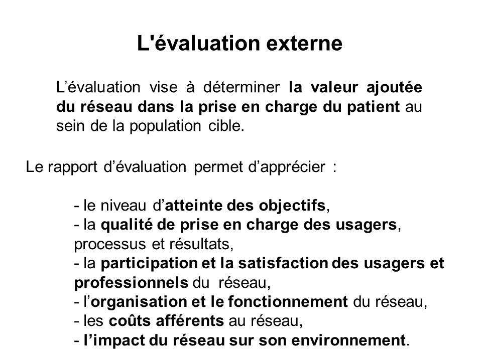 L évaluation externe L'évaluation vise à déterminer la valeur ajoutée du réseau dans la prise en charge du patient au sein de la population cible.