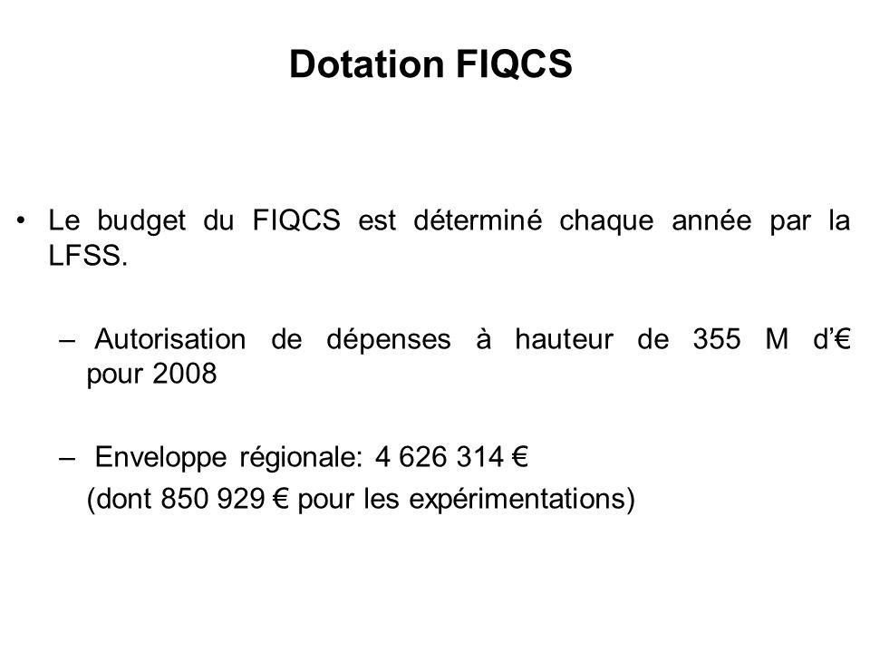 Dotation FIQCS Le budget du FIQCS est déterminé chaque année par la LFSS.