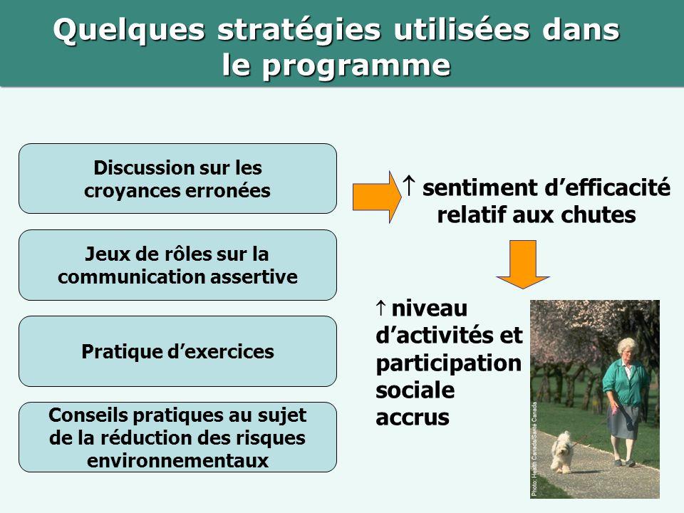 Quelques stratégies utilisées dans le programme