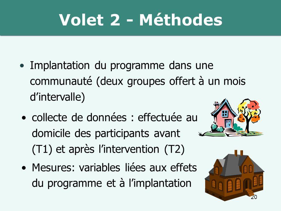 Volet 2 - Méthodes Implantation du programme dans une communauté (deux groupes offert à un mois d'intervalle)