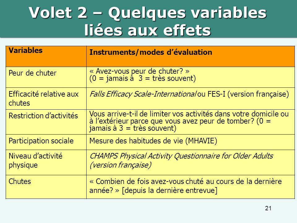 Volet 2 – Quelques variables liées aux effets