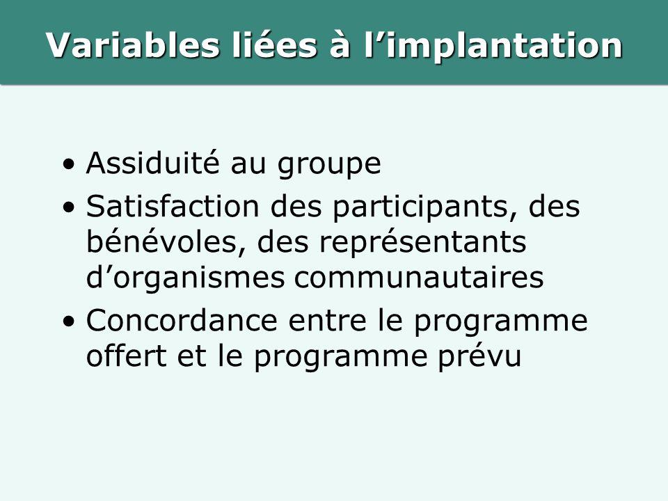 Variables liées à l'implantation