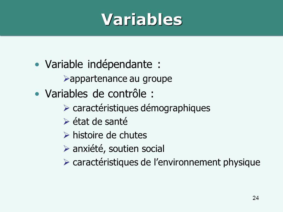 Variables Variable indépendante : Variables de contrôle :