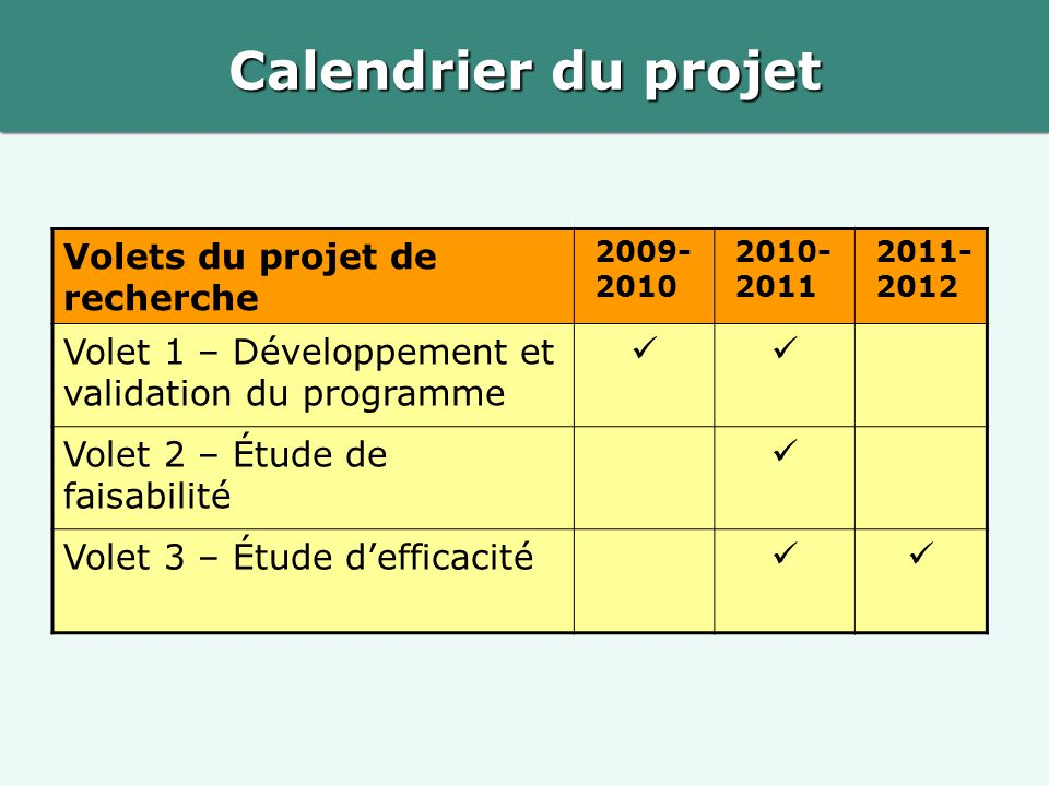 Calendrier du projet Volets du projet de recherche