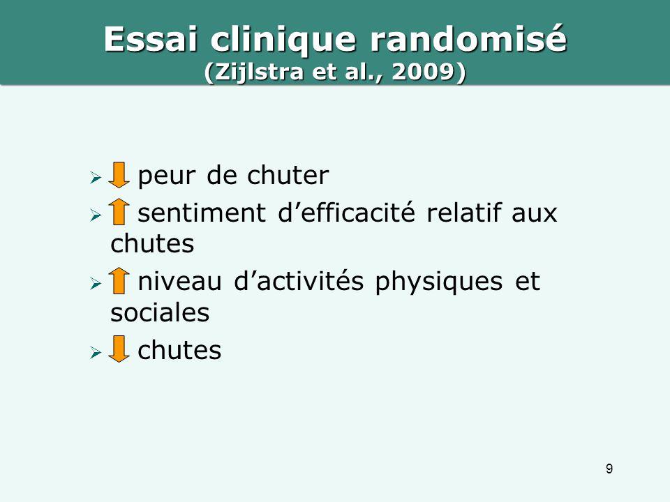 Essai clinique randomisé
