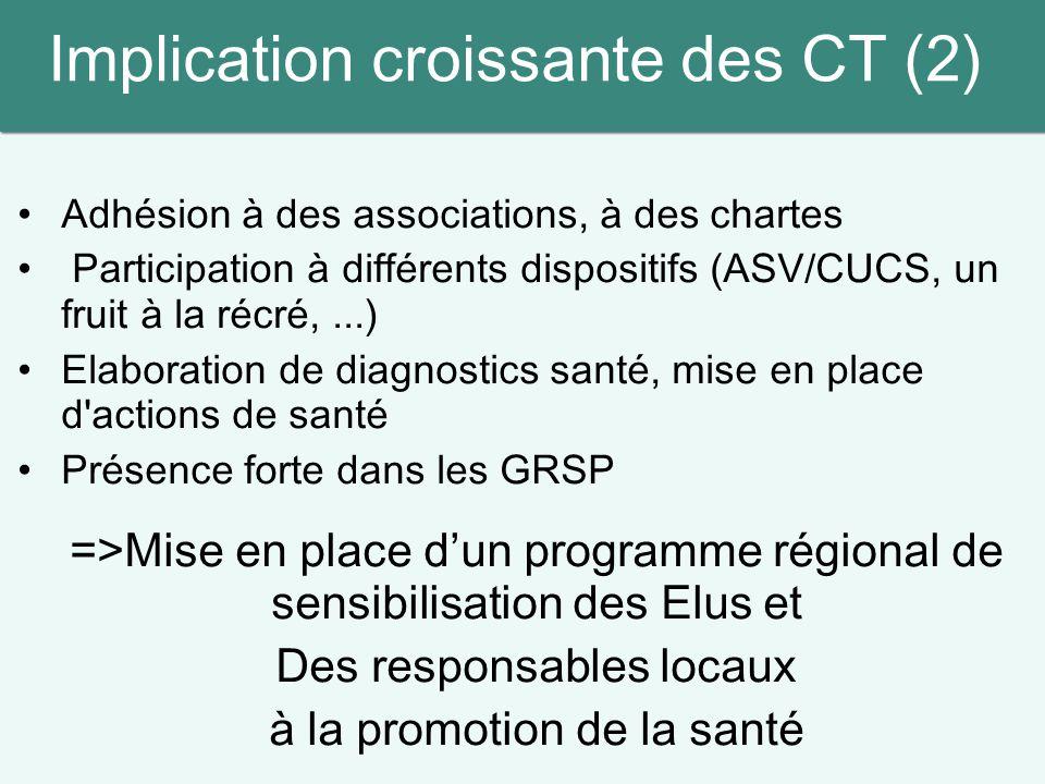 Implication croissante des CT (2)
