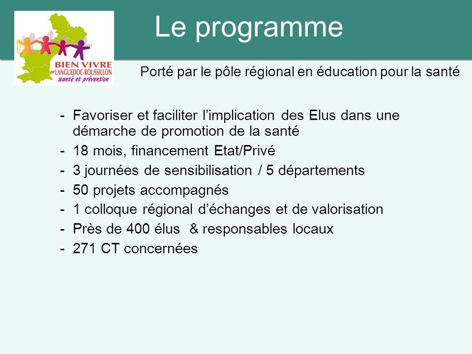 Le programme Porté par le pôle régional en éducation pour la santé.
