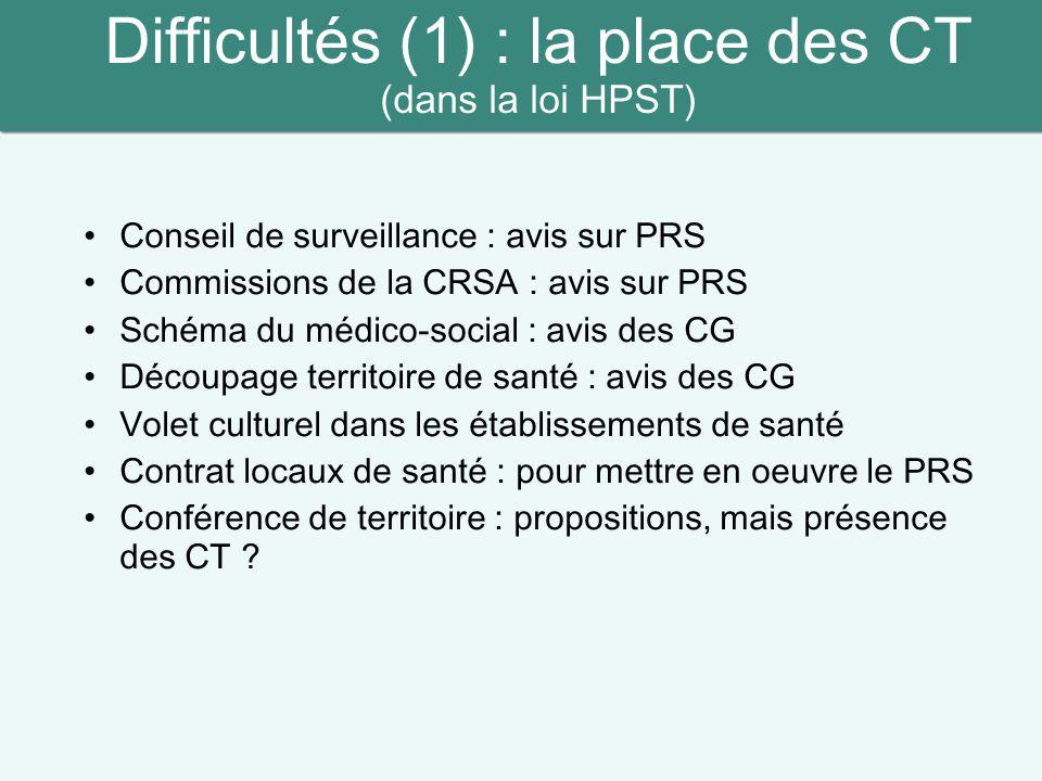 Difficultés (1) : la place des CT (dans la loi HPST)