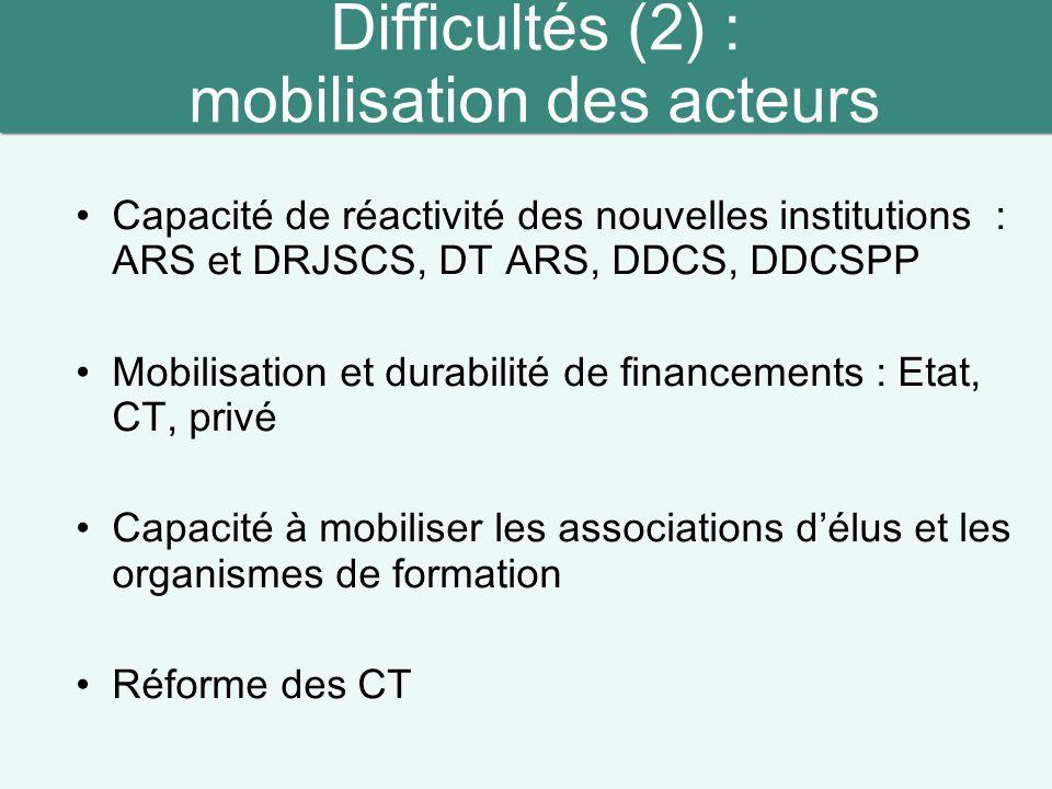 Difficultés (2) : mobilisation des acteurs