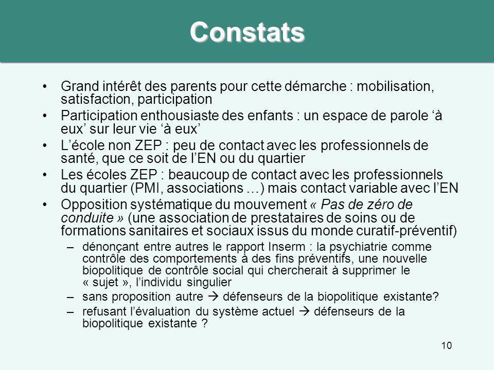 Constats Grand intérêt des parents pour cette démarche : mobilisation, satisfaction, participation.