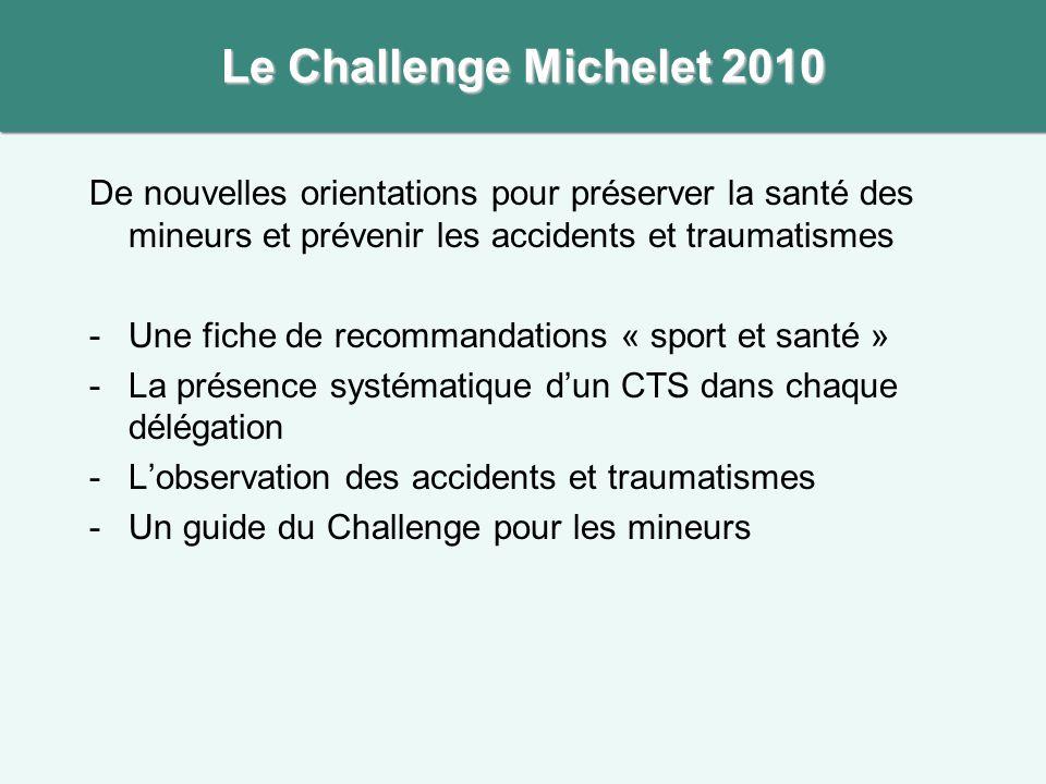 Le Challenge Michelet 2010 De nouvelles orientations pour préserver la santé des mineurs et prévenir les accidents et traumatismes.