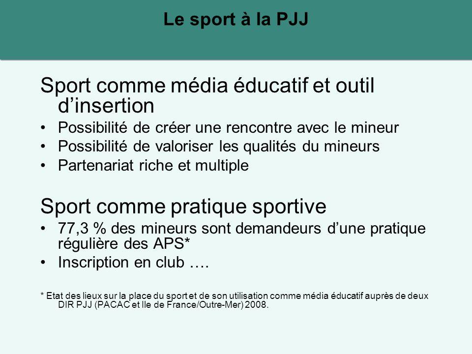 Sport comme média éducatif et outil d'insertion