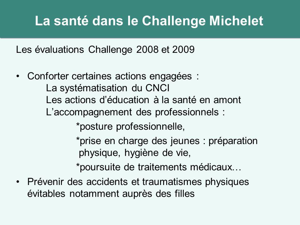 La santé dans le Challenge Michelet
