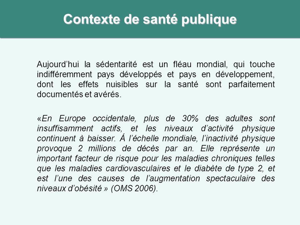 Contexte de santé publique
