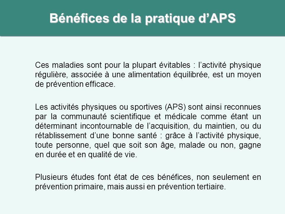 Bénéfices de la pratique d'APS