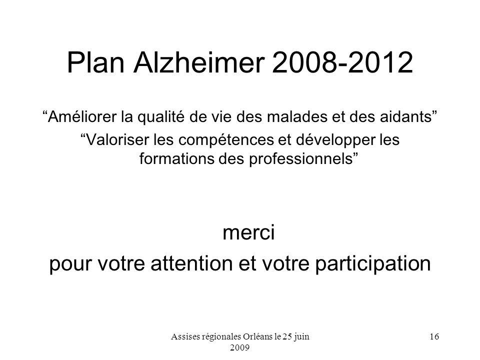 Plan Alzheimer 2008-2012 Améliorer la qualité de vie des malades et des aidants