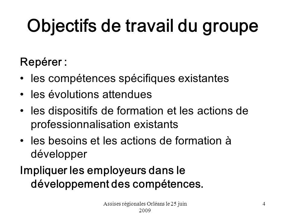 Objectifs de travail du groupe