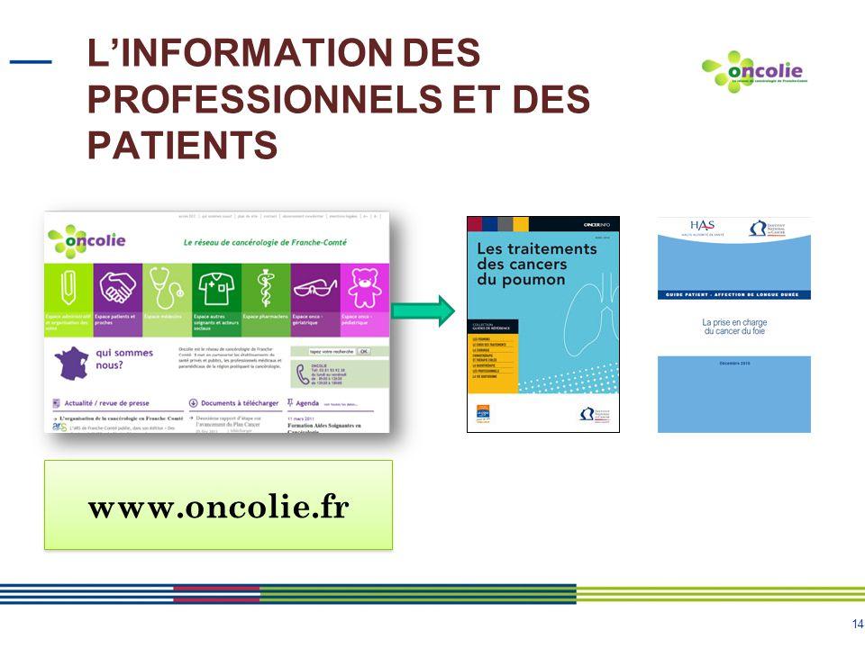 L'INFORMATION DES PROFESSIONNELS ET DES PATIENTS