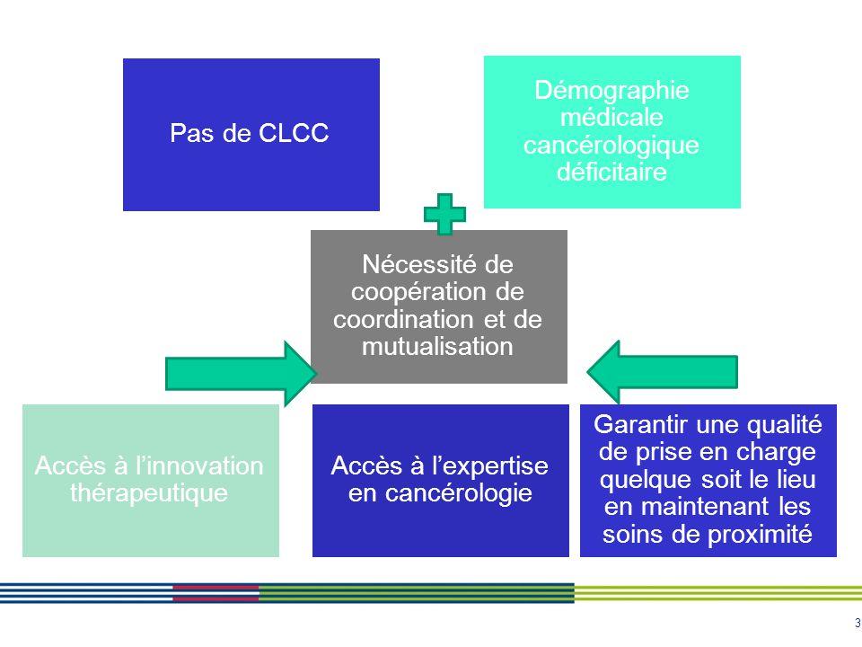 Démographie médicale cancérologique déficitaire